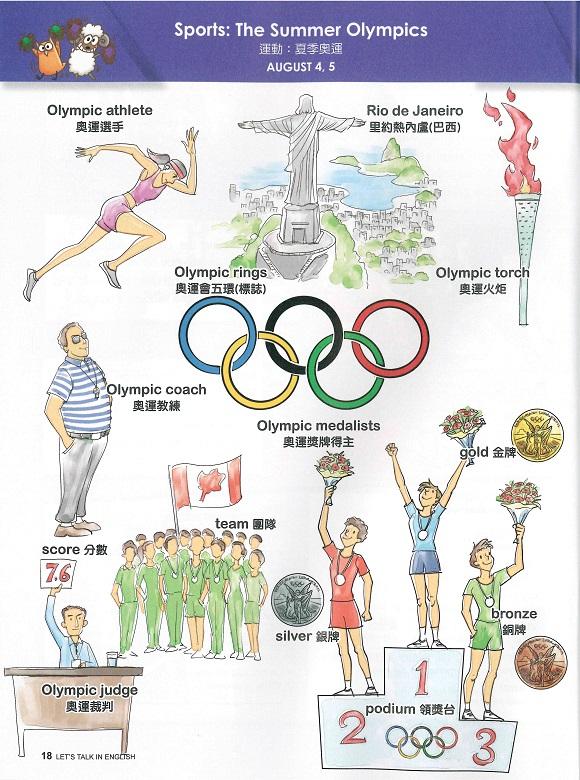 奧運相關單字,您學會幾個?